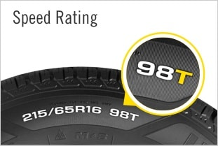 tire speed rating goodyear tires. Black Bedroom Furniture Sets. Home Design Ideas