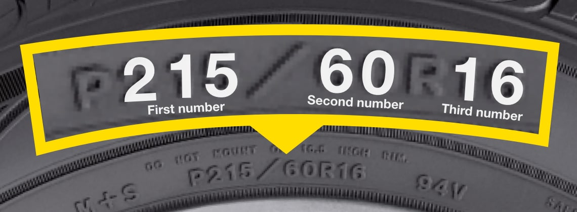 Tire Size 215/60/16