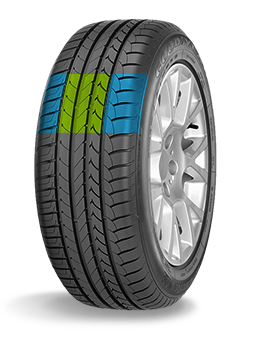 tires for driving in wet conditions