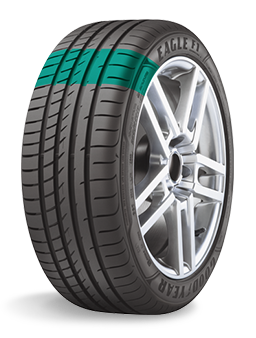 eagle performance tires
