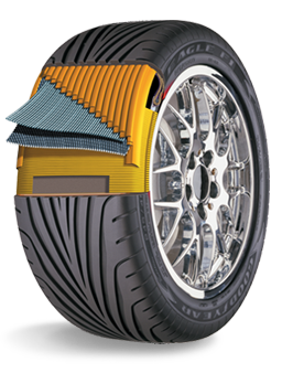 ultra high performance tires