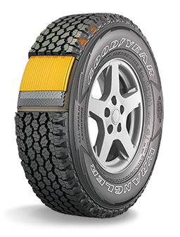 All Terrain Tires Goodyear Tires