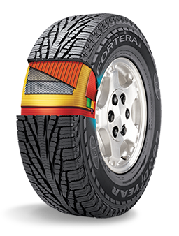 fortera all season tires