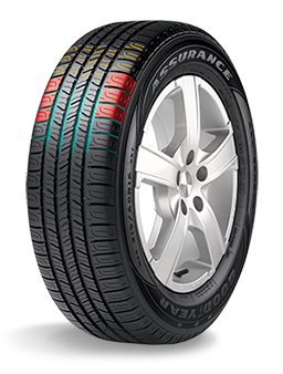 all season tire tread