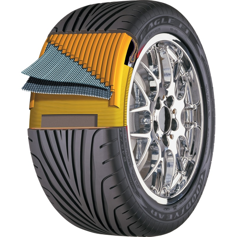 buy tires online goodyear eagle tires. Black Bedroom Furniture Sets. Home Design Ideas